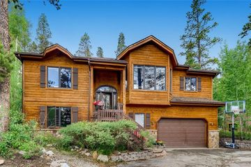 224 Lone Hand WAY BRECKENRIDGE, Colorado