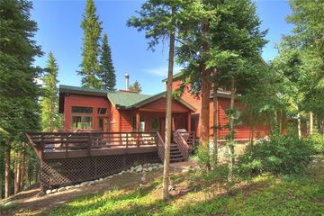 121 Slalom DRIVE BRECKENRIDGE, Colorado