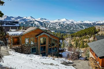 63 CLUB HOUSE Road B BRECKENRIDGE, CO