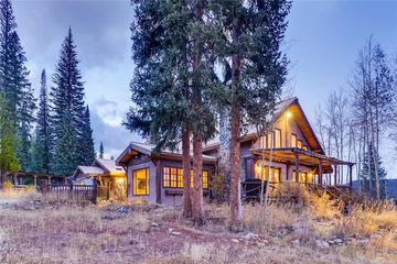 707 Gateway Drive BRECKENRIDGE, CO