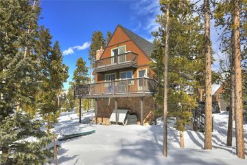 143 N Pine Street BRECKENRIDGE, CO 80424