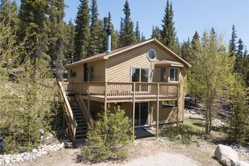 3371 S Nugget Road FAIRPLAY, CO