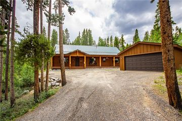 342 Slalom Drive BRECKENRIDGE, CO