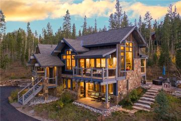 1532 Highlands Drive BRECKENRIDGE, CO