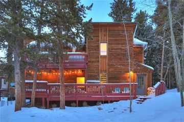 126 S Fuller Placer Road B BRECKENRIDGE, CO