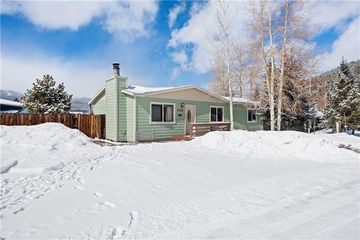 145 Bucyrus Road BRECKENRIDGE, CO