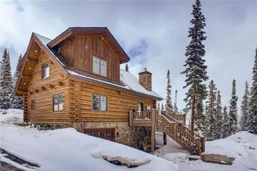 306 Hamilton Lane BRECKENRIDGE, CO